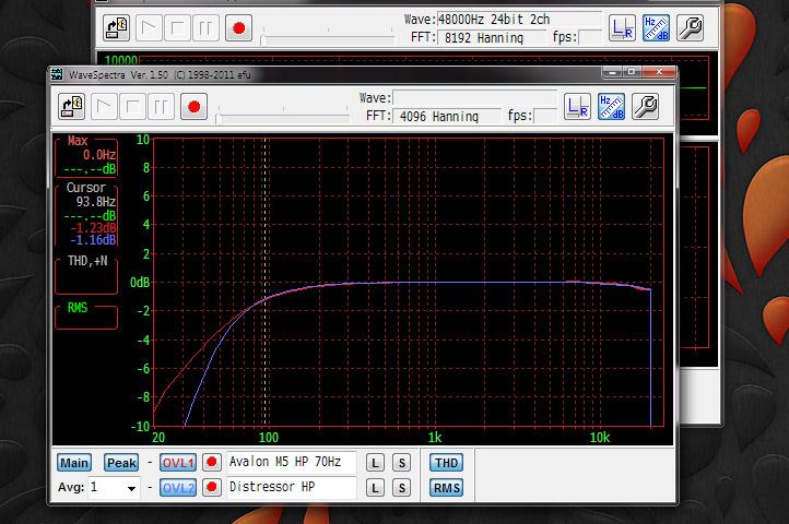 WaveSpectra 1.5